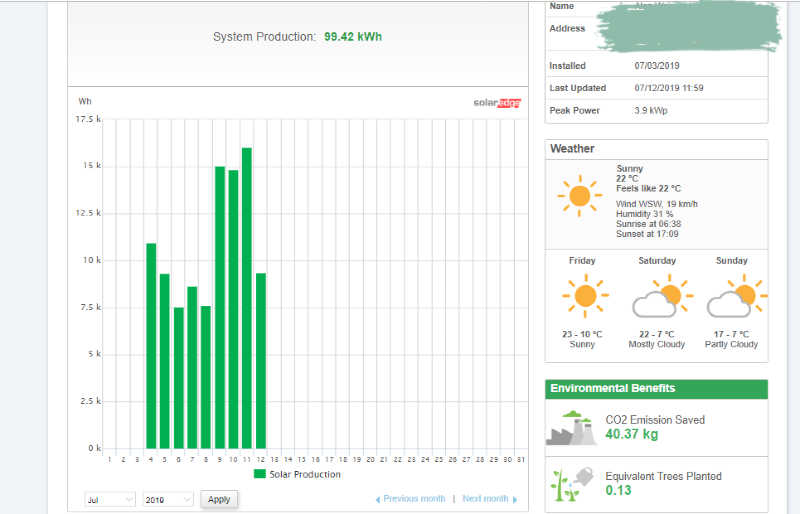 Solar Edge monitoring software